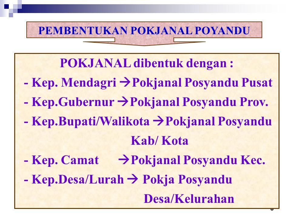 8 PEMBENTUKAN POKJANAL POYANDU POKJANAL dibentuk dengan : - Kep. Mendagri  Pokjanal Posyandu Pusat - Kep.Gubernur  Pokjanal Posyandu Prov. - Kep.Bup