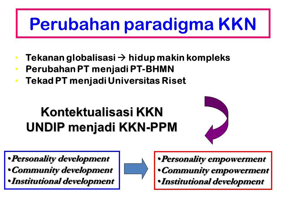 Perubahan paradigma KKN Tekanan globalisasi  hidup makin kompleks Tekanan globalisasi  hidup makin kompleks Perubahan PT menjadi PT-BHMN Perubahan P