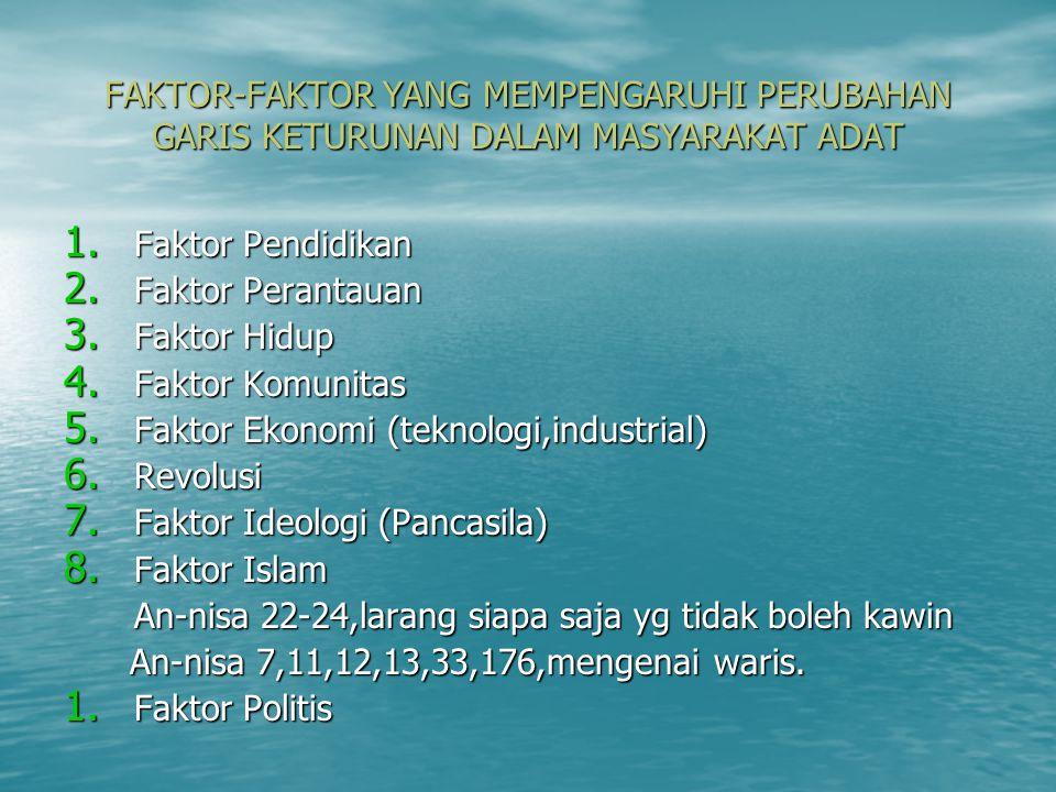 FAKTOR-FAKTOR YANG MEMPENGARUHI PERUBAHAN GARIS KETURUNAN DALAM MASYARAKAT ADAT 1. Faktor Pendidikan 2. Faktor Perantauan 3. Faktor Hidup 4. Faktor Ko