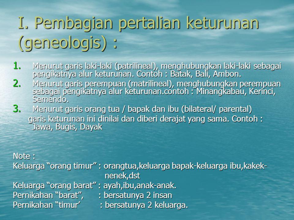 I. Pembagian pertalian keturunan (geneologis) : 1. Menurut garis laki-laki (patrilineal), menghubungkan laki-laki sebagai pengikatnya alur keturunan.