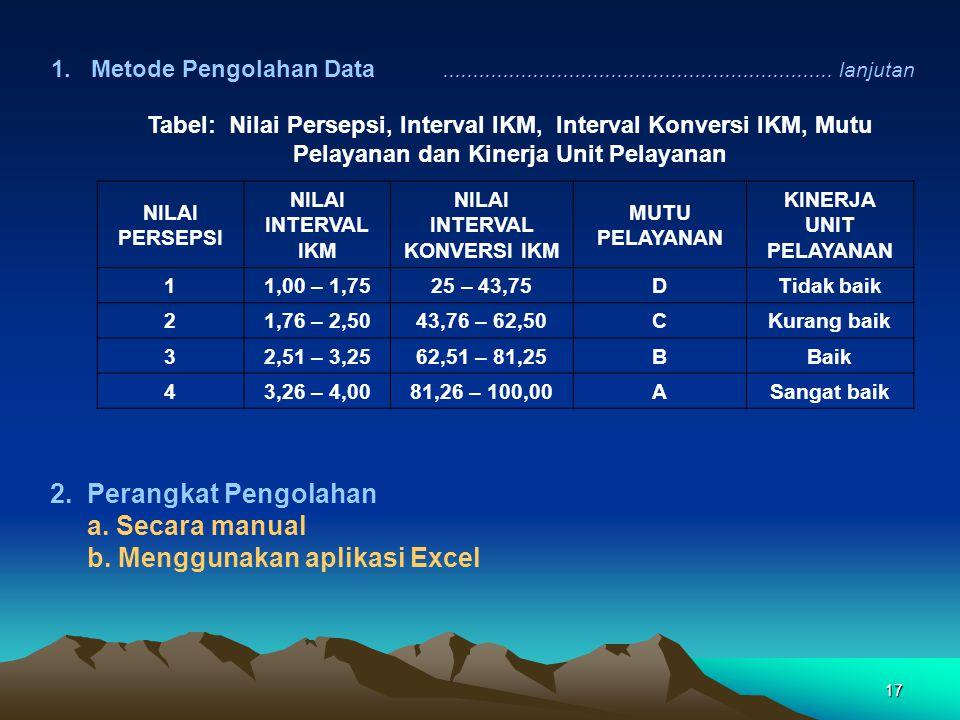 18 1.Indeks per Unsur Pelayanan Jumlah nilai dari setiap unit pelayanan diperoleh dari jumlah nilai rata-rata setiap unsur pelayanan.