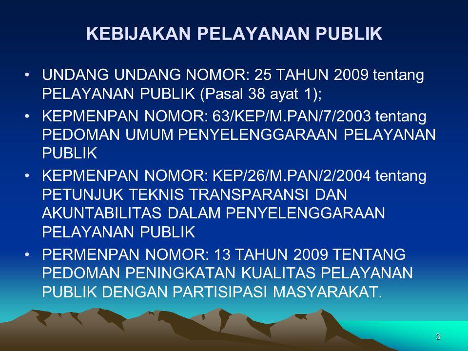 SURVEY INDEKS KEPUASAN MASYARAKAT PASCA TERBITNYA UU NO.
