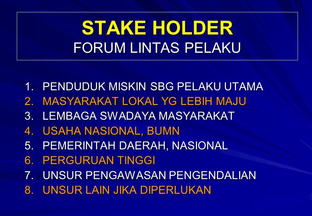 STAKE HOLDER FORUM LINTAS PELAKU 1. PENDUDUK MISKIN SBG PELAKU UTAMA 2.