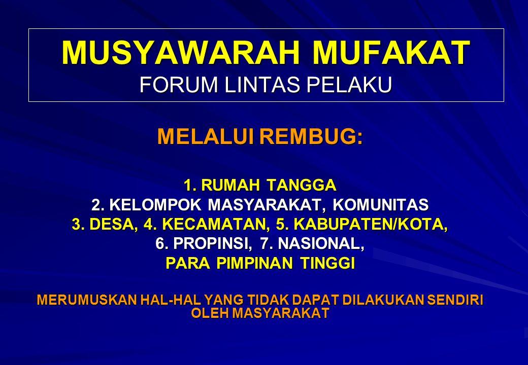 MUSYAWARAH MUFAKAT FORUM LINTAS PELAKU MELALUI REMBUG: 1.