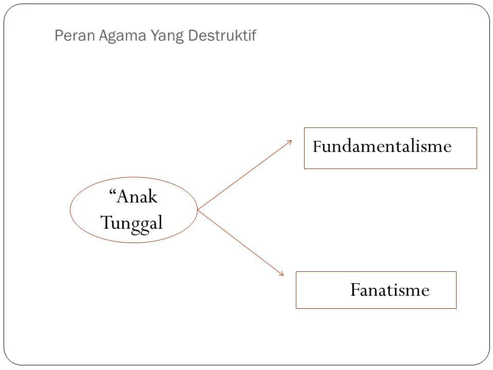 Peran Agama Yang Destruktif FUNDAMENTALISME : Menerapkan tafsir yang sangat sempit Menolak studi Kritis atas kitab suci Bukan hanya menimbulkan konflik dalam hubungannya dengan agama lain, tetapi juga dengan orang yang seagama