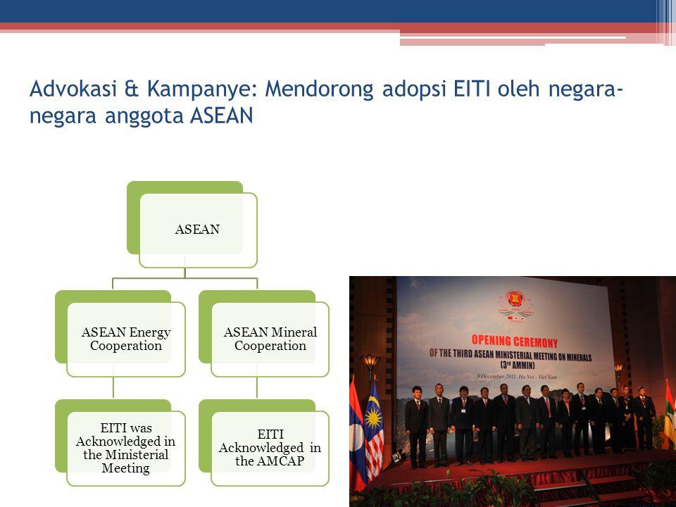 Advokasi & Kampanye: Mendorong adopsi EITI oleh negara- negara anggota ASEAN ASEAN ASEAN Energy Cooperation EITI was Acknowledged in the Ministerial M