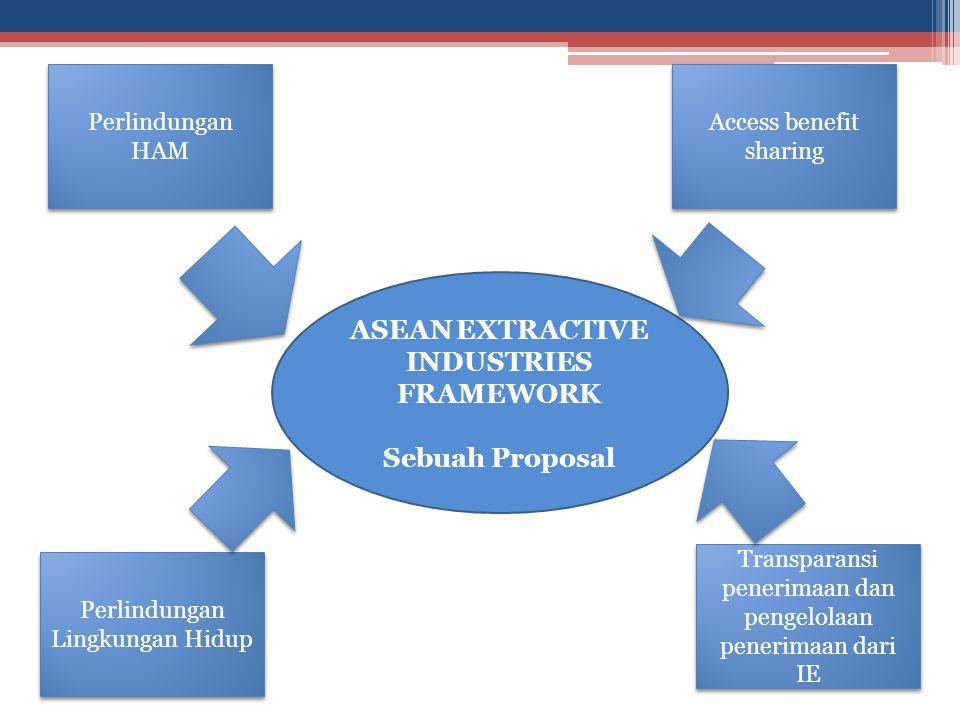 ASEAN EXTRACTIVE INDUSTRIES FRAMEWORK Sebuah Proposal Perlindungan HAM Perlindungan Lingkungan Hidup Access benefit sharing Transparansi penerimaan da