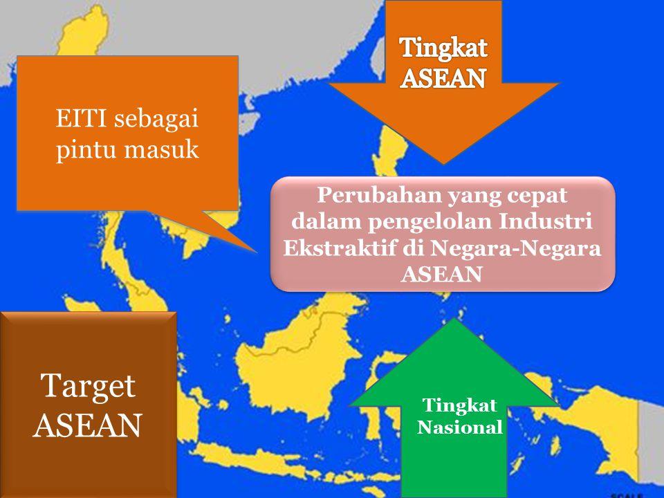 Perubahan yang cepat dalam pengelolan Industri Ekstraktif di Negara-Negara ASEAN Tingkat Nasional Target ASEAN EITI sebagai pintu masuk