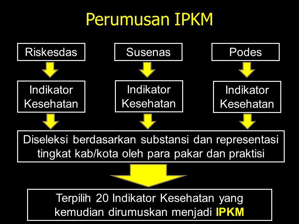 Perumusan IPKM RiskesdasPodesSusenas Indikator Kesehatan Diseleksi berdasarkan substansi dan representasi tingkat kab/kota oleh para pakar dan praktis