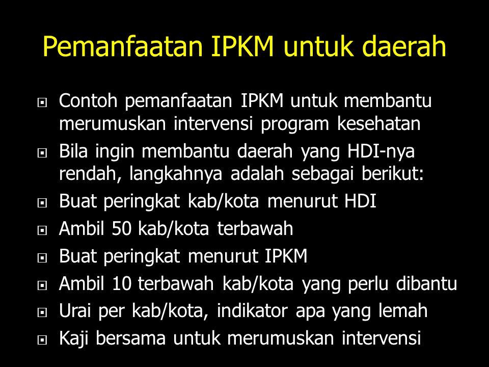 Pemanfaatan IPKM untuk daerah  Contoh pemanfaatan IPKM untuk membantu merumuskan intervensi program kesehatan  Bila ingin membantu daerah yang HDI-n