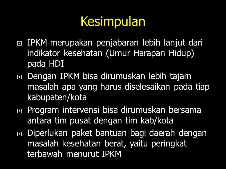 Kesimpulan  IPKM merupakan penjabaran lebih lanjut dari indikator kesehatan (Umur Harapan Hidup) pada HDI  Dengan IPKM bisa dirumuskan lebih tajam m