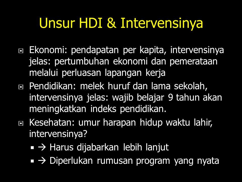 Unsur HDI & Intervensinya  Ekonomi: pendapatan per kapita, intervensinya jelas: pertumbuhan ekonomi dan pemerataan melalui perluasan lapangan kerja 