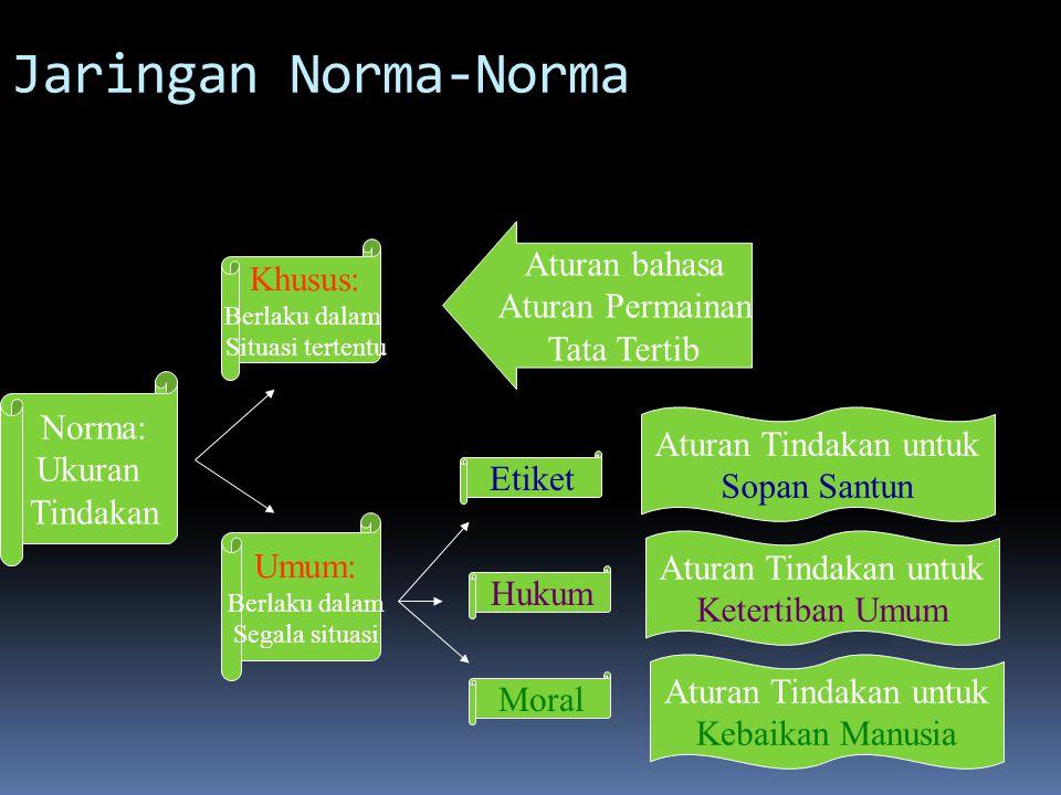 """Norma  Norma berasal dari kata Latin """"Norma"""" yang artinya alat tukang kayu untuk mengukur sudut. (Dalam bahasa Indonesia: Siku-siku)  Norma adalah """""""