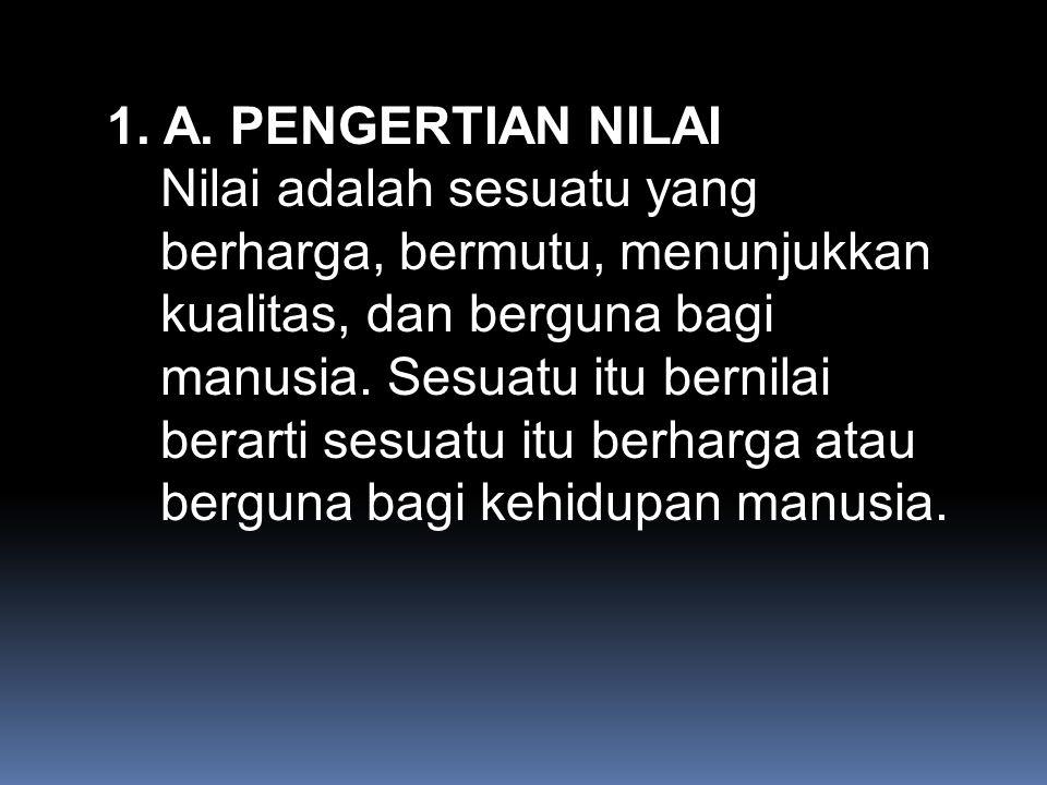 OLEH HARYONO.AS,S.Pd Sri Bija Wangsa NIP.198403222008121002 Dosen Muda Universitas Riau Pada Program Studi Pendidikan Pancasila dan Kewarganegraan Fak
