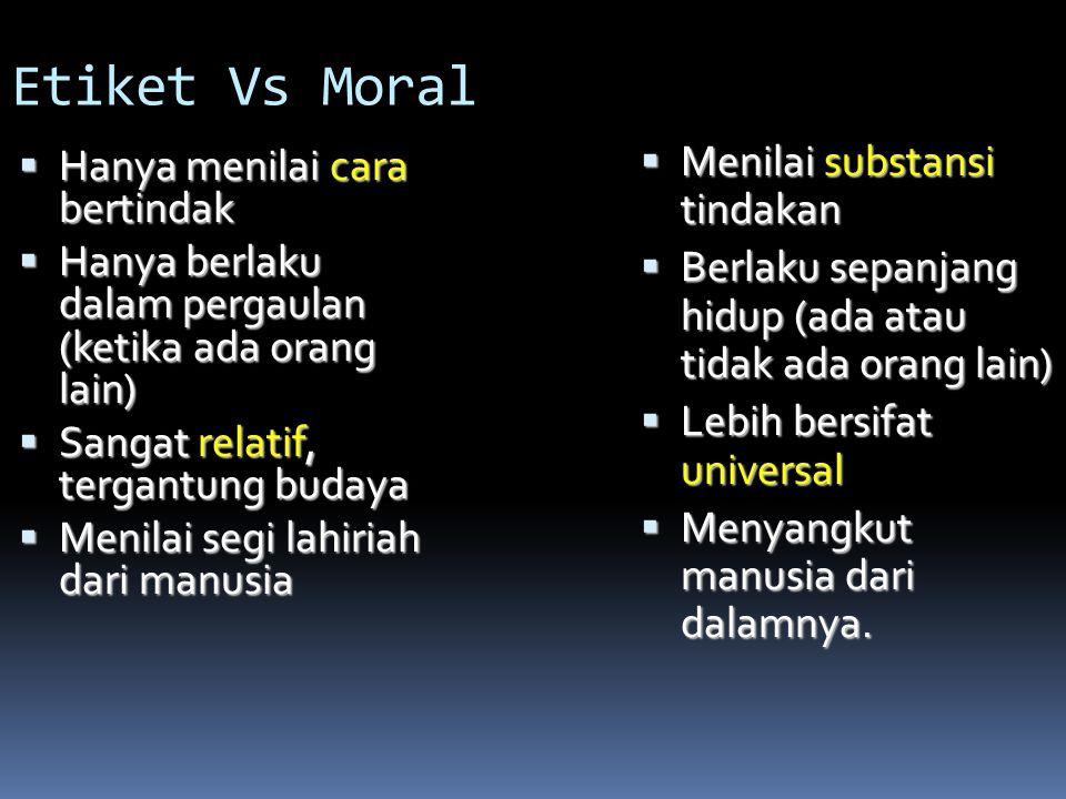 Etiket dan Moral  Sama-sama menyangkut prilaku dari manusia. Hewan tidak memerlukan etiket, apalagi moral.  Sama-sama mengatur tindakan manusia seca