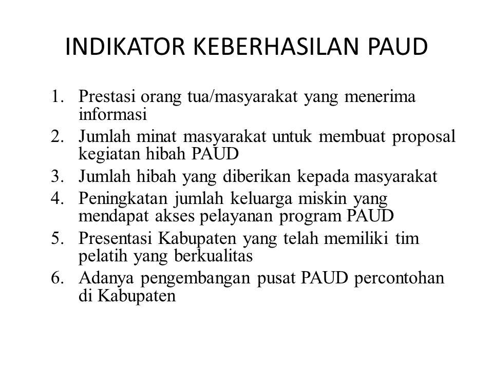 INDIKATOR KEBERHASILAN PAUD 1.Prestasi orang tua/masyarakat yang menerima informasi 2.Jumlah minat masyarakat untuk membuat proposal kegiatan hibah PA
