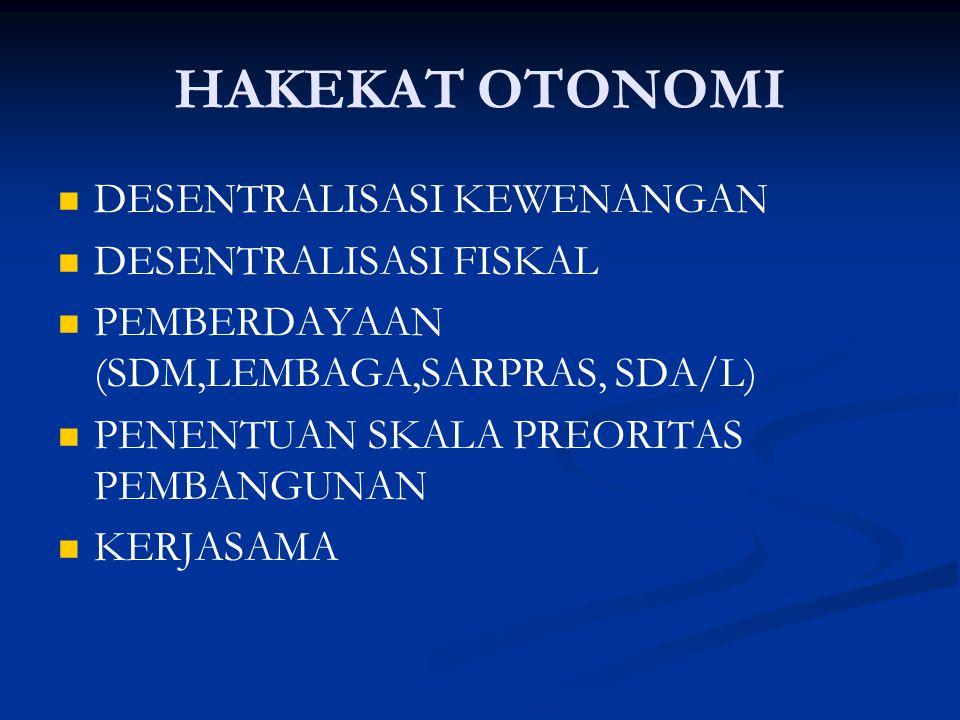 HAKEKAT OTONOMI DESENTRALISASI KEWENANGAN DESENTRALISASI FISKAL PEMBERDAYAAN (SDM,LEMBAGA,SARPRAS, SDA/L) PENENTUAN SKALA PREORITAS PEMBANGUNAN KERJASAMA