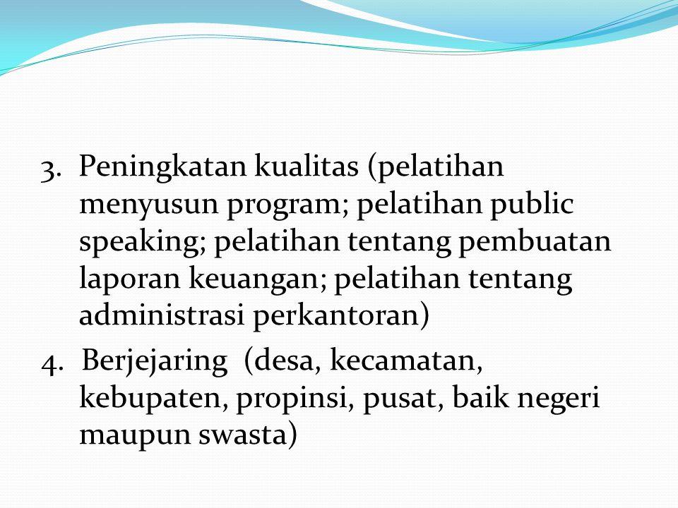 3. Peningkatan kualitas (pelatihan menyusun program; pelatihan public speaking; pelatihan tentang pembuatan laporan keuangan; pelatihan tentang admini