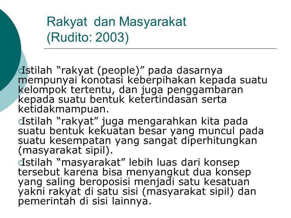"Rakyat dan Masyarakat (Rudito: 2003)  Istilah ""rakyat (people)"" pada dasarnya mempunyai konotasi keberpihakan kepada suatu kelompok tertentu, dan jug"