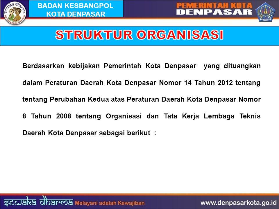 Berdasarkan kebijakan Pemerintah Kota Denpasar yang dituangkan dalam Peraturan Daerah Kota Denpasar Nomor 14 Tahun 2012 tentang tentang Perubahan Kedu
