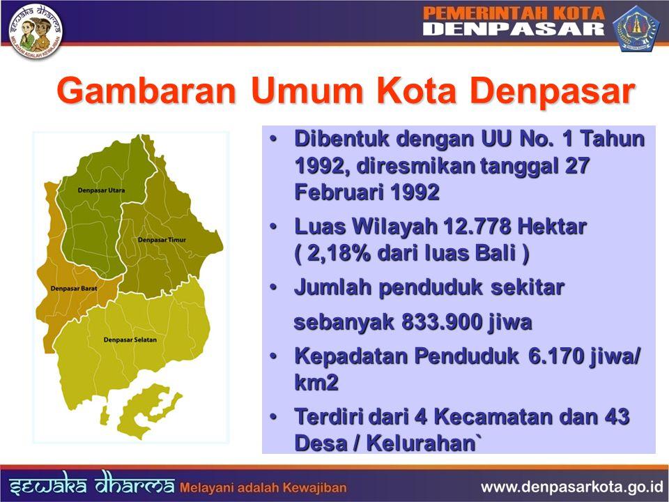 Gambaran Umum Kota Denpasar Dibentuk dengan UU No. 1 Tahun 1992, diresmikan tanggal 27 Februari 1992Dibentuk dengan UU No. 1 Tahun 1992, diresmikan ta