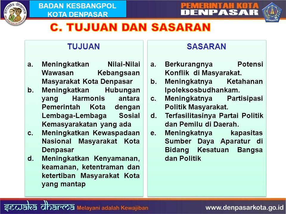 TUJUAN a.Meningkatkan Nilai-Nilai Wawasan Kebangsaan Masyarakat Kota Denpasar b. Meningkatkan Hubungan yang Harmonis antara Pemerintah Kota dengan Lem