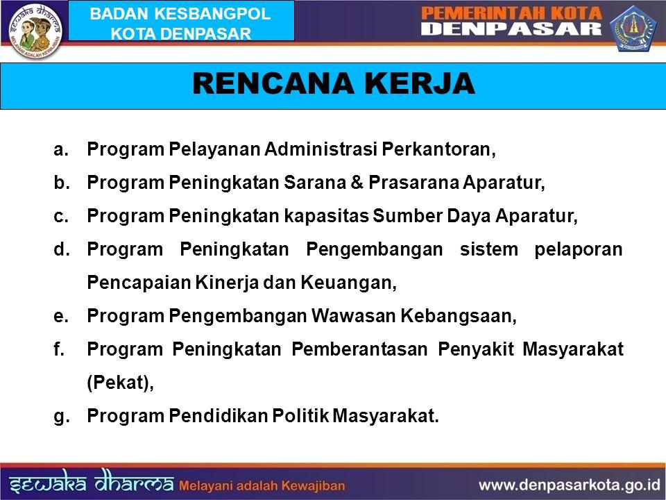 RENCANA KERJA. a. Program Pelayanan Administrasi Perkantoran, b. Program Peningkatan Sarana & Prasarana Aparatur, c. Program Peningkatan kapasitas Sum