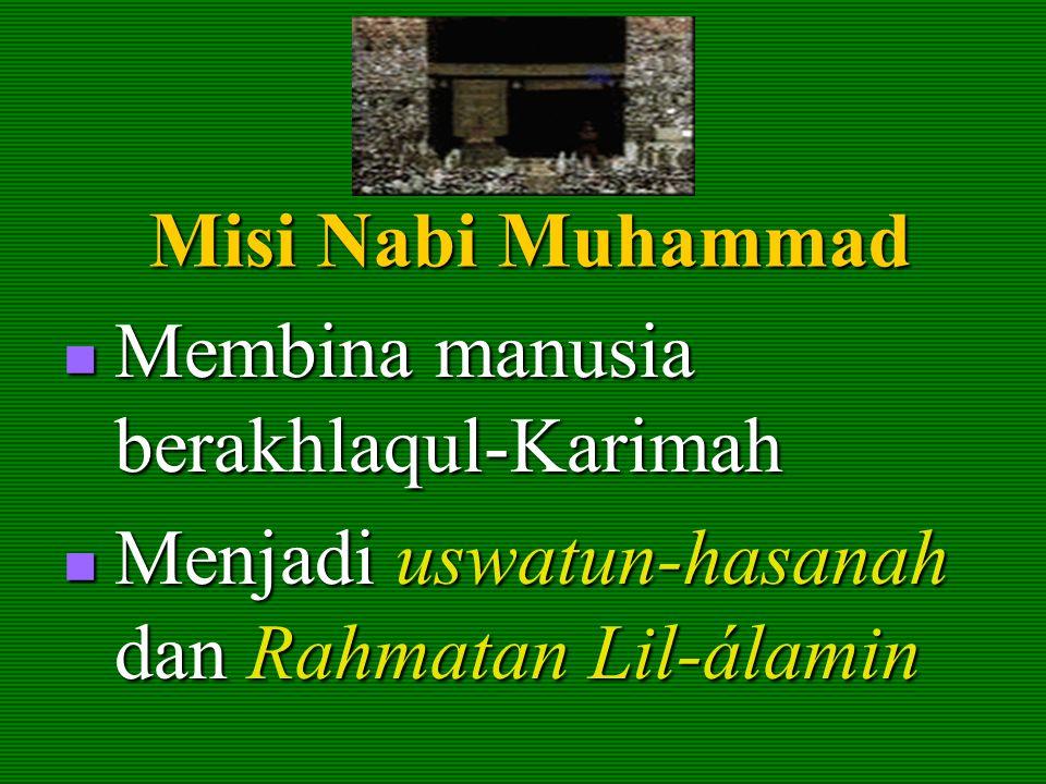 Visi Islam Terwujudnya  Manusia sbg Hamba Allah yang bertaqwa  Manusia sbg Khalifah  Baldatun Thoyyibatun wa Rabuun Ghafur
