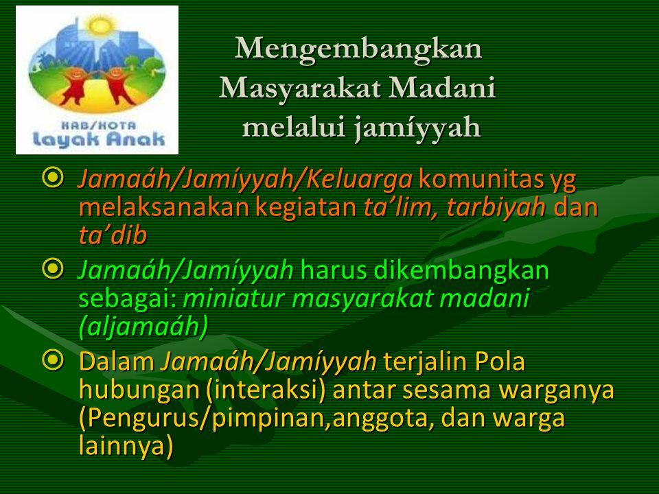 Unsur-unsur Utama Tarbiyah  Manusia (SDM) Pimpinan/Muballigh/Dai/ Pimpinan/Muballigh/Dai/ Anggota/Murid Anggota/Murid Keluarga Keluarga Masyarakat/Jamaáh Masyarakat/Jamaáh  Manhaj  Sarana