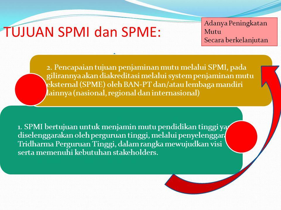 TUJUAN SPMI dan SPME: 1. SPMI bertujuan untuk menjamin mutu pendidikan tinggi yang diselenggarakan oleh perguruan tinggi, melalui penyelenggaraan Trid