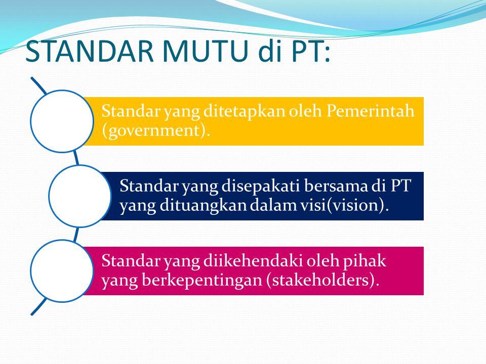 STANDAR MUTU di PT: Standar yang ditetapkan oleh Pemerintah (government).