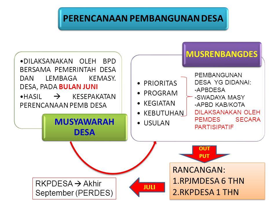 PROGRAM PEMERINTAH/ PEMDA LOKAL BERSKALA DESA DIKOORDINASIKAN DAN/ATAU DIDELEGASIKAN PELAKSANAANNYA KEPADA DESA KEWENANGAN PEMERINTAH/PEMDA DIINFORMASIKAN KEPADA DESA PROGRAM PEMERINTAH/PEMDA YG KE DESA DIINTEGRASIKAN DENGAN PEMBANGUNAN DESA