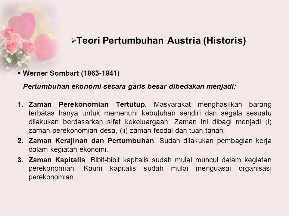  Teori Pertumbuhan Austria (Historis) 1.Zaman Perekonomian Tertutup. Masyarakat menghasilkan barang terbatas hanya untuk memenuhi kebutuhan sendiri d
