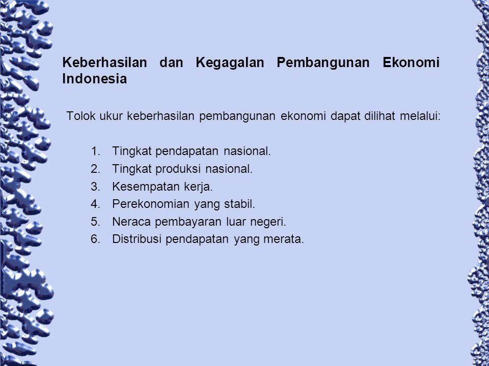 Keberhasilan dan Kegagalan Pembangunan Ekonomi Indonesia Tolok ukur keberhasilan pembangunan ekonomi dapat dilihat melalui: 1.Tingkat pendapatan nasio