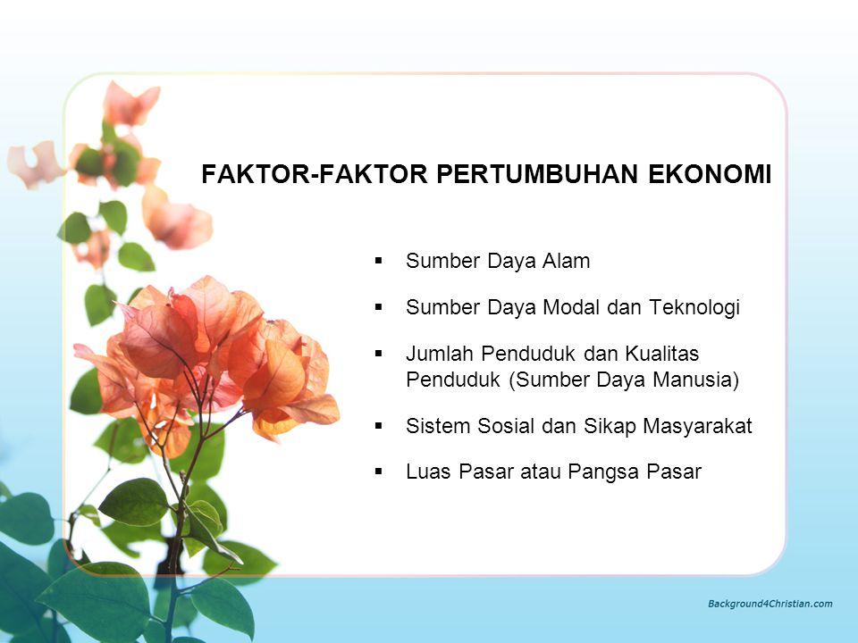 FAKTOR-FAKTOR PERTUMBUHAN EKONOMI  Sumber Daya Alam  Sumber Daya Modal dan Teknologi  Jumlah Penduduk dan Kualitas Penduduk (Sumber Daya Manusia) 
