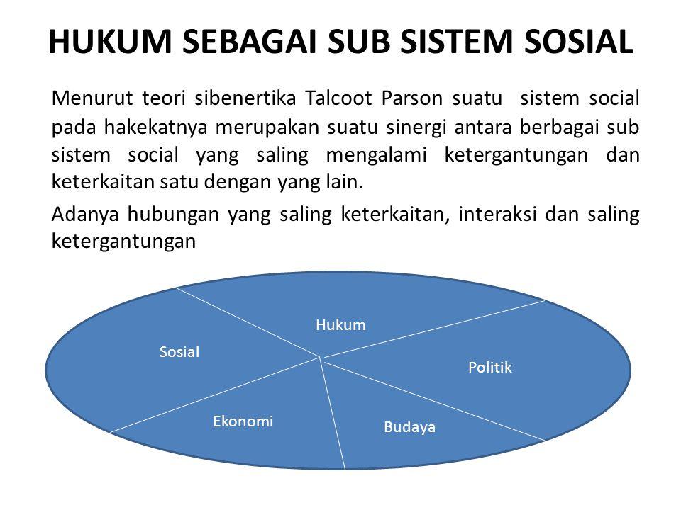 HUKUM SEBAGAI SUB SISTEM SOSIAL Menurut teori sibenertika Talcoot Parson suatu sistem social pada hakekatnya merupakan suatu sinergi antara berbagai s
