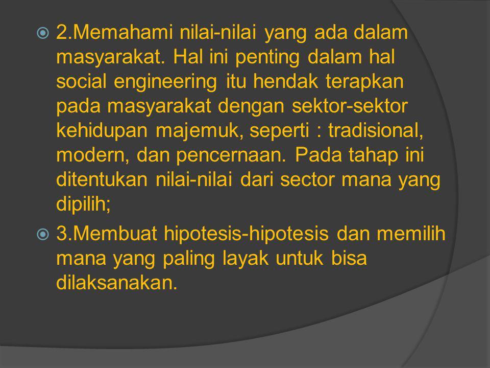  2.Memahami nilai-nilai yang ada dalam masyarakat.