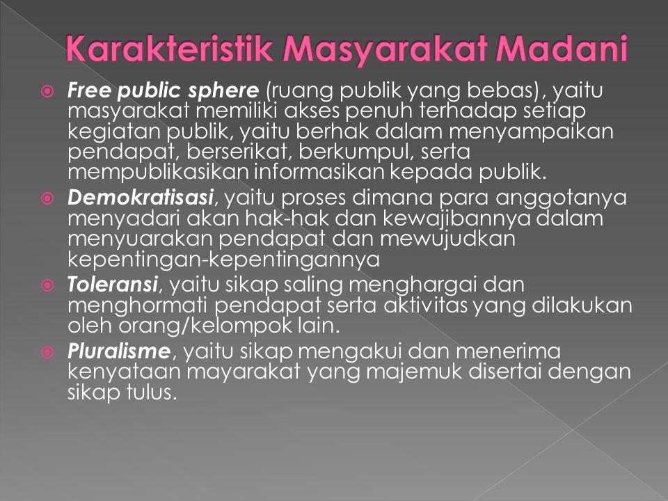  Free public sphere (ruang publik yang bebas), yaitu masyarakat memiliki akses penuh terhadap setiap kegiatan publik, yaitu berhak dalam menyampaikan
