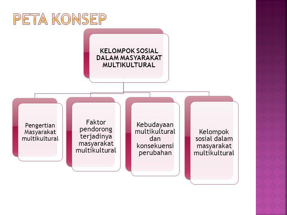 KELOMPOK SOSIAL DALAM MASYARAKAT MULTIKULTURAL Pengertian Masyarakat multikultural Faktor pendorong terjadinya masyarakat multikultural Kebudayaan multikultural dan konsekuensi perubahan Kelompok sosial dalam masyarakat multikultural