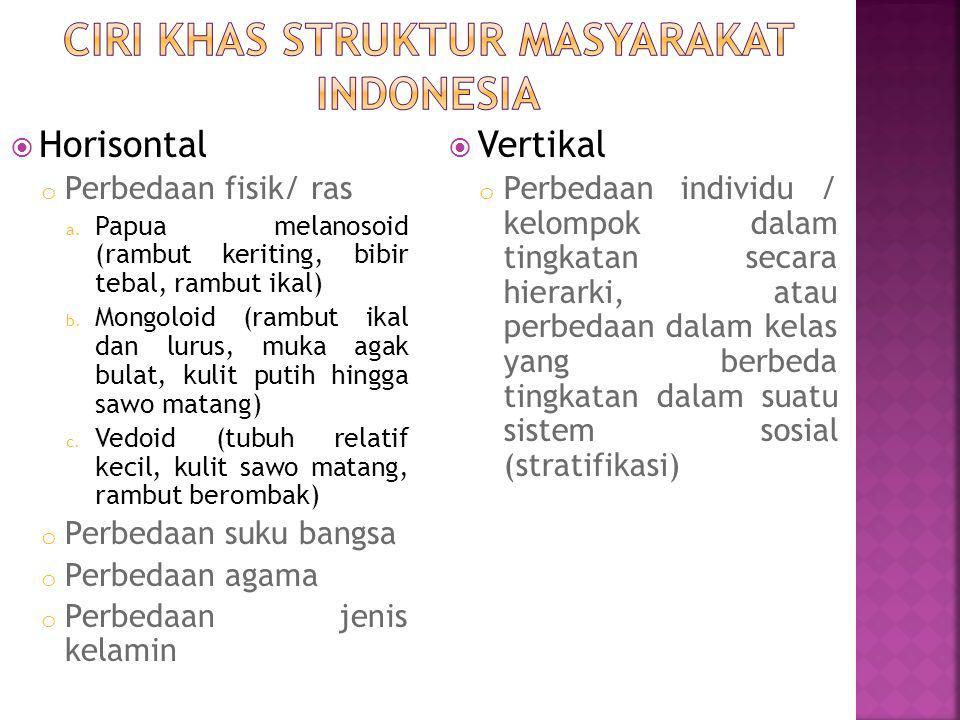  Horisontal o Perbedaan fisik/ ras a.