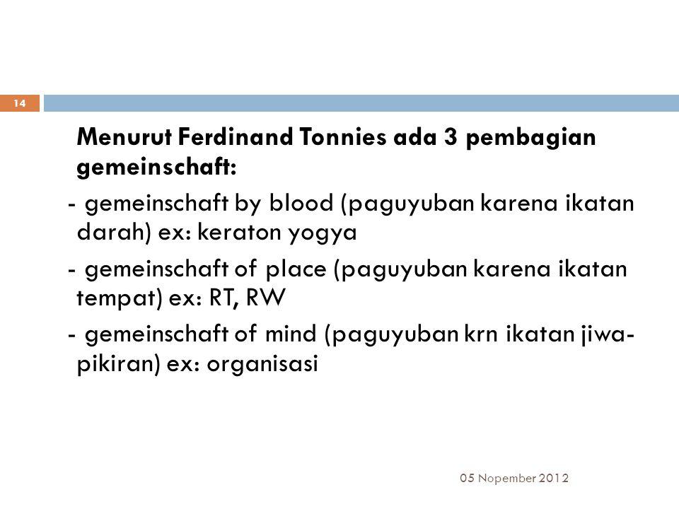 14 Menurut Ferdinand Tonnies ada 3 pembagian gemeinschaft: - gemeinschaft by blood (paguyuban karena ikatan darah) ex: keraton yogya - gemeinschaft of place (paguyuban karena ikatan tempat) ex: RT, RW - gemeinschaft of mind (paguyuban krn ikatan jiwa- pikiran) ex: organisasi