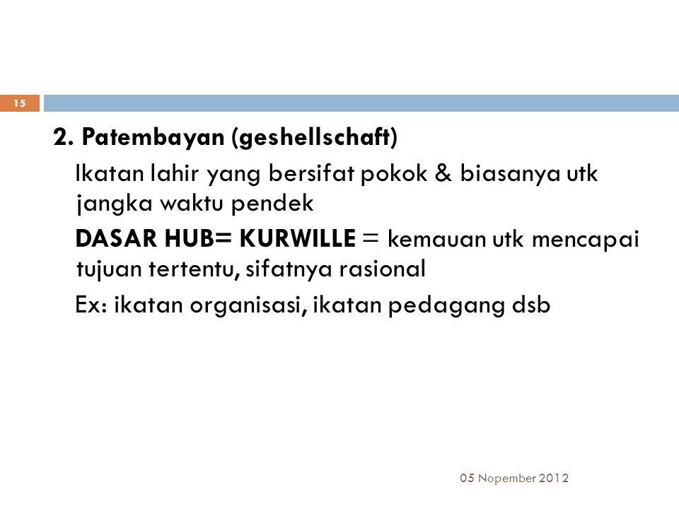 05 Nopember 2012 15 2.
