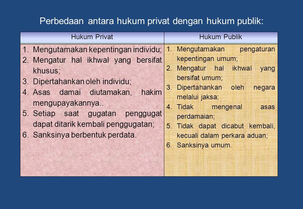 Perbedaan antara hukum privat dengan hukum publik: Hukum PrivatHukum Publik 1.Mengutamakan kepentingan individu; 2.Mengatur hal ikhwal yang bersifat k