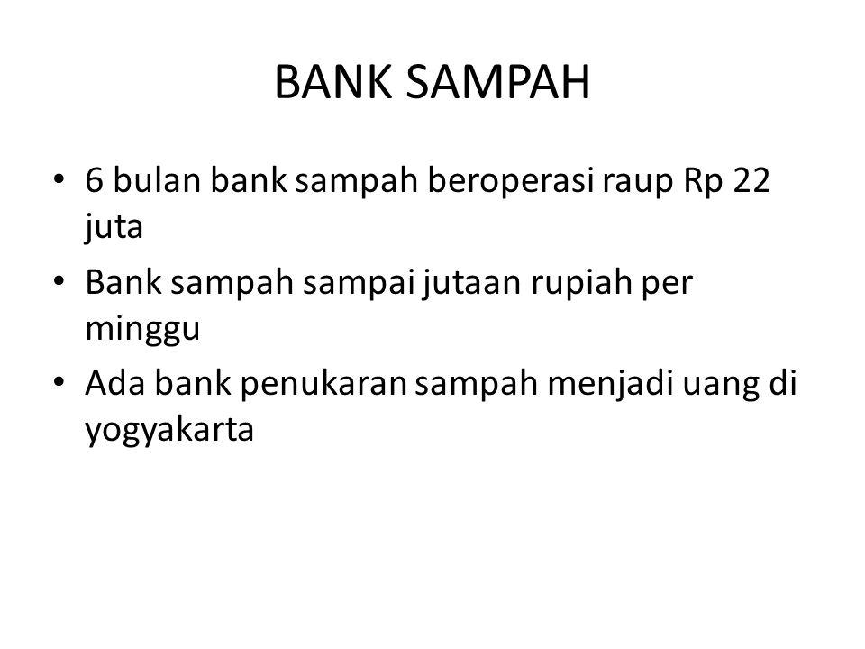 BANK SAMPAH 6 bulan bank sampah beroperasi raup Rp 22 juta Bank sampah sampai jutaan rupiah per minggu Ada bank penukaran sampah menjadi uang di yogya
