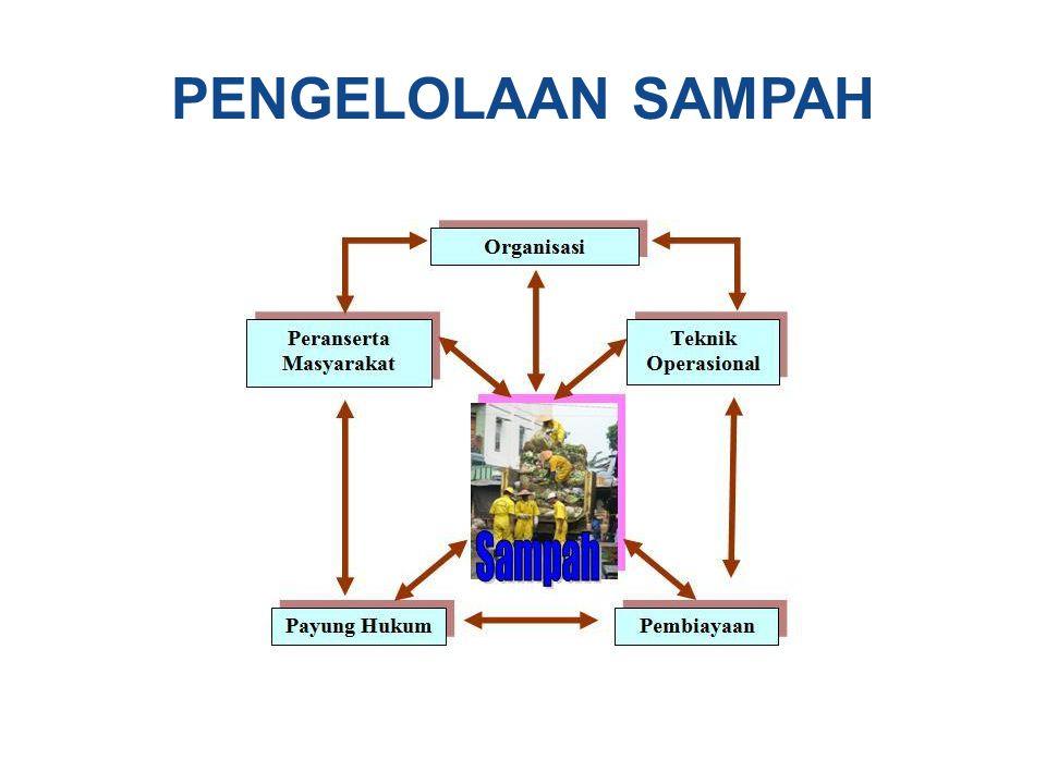 BANK SAMPAH 6 bulan bank sampah beroperasi raup Rp 22 juta Bank sampah sampai jutaan rupiah per minggu Ada bank penukaran sampah menjadi uang di yogyakarta