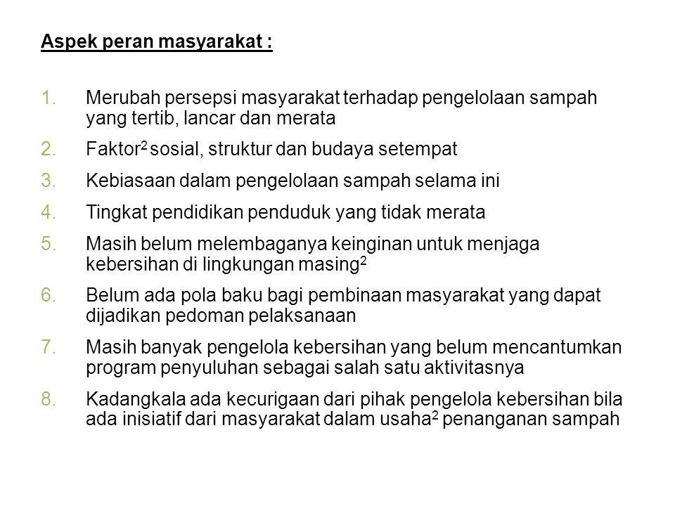 UNDANG-UNDANG REPUBLIK INDONESIA NOMOR 18 TAHUN 2008 TENTANG PENGELOLAAN SAMPAH Pasal 12  Setiap orang dalam pengelolaan sampah rumah tangga dan sampah sejenis sampah rumah tangga wajib mengurangi dan menangani sampah dengan cara yang berwawasan lingkungan Pasal 19 Pengelolaan sampah rumah tangga dan sampah sejenis sampah rumah tangga terdiri atas: a.