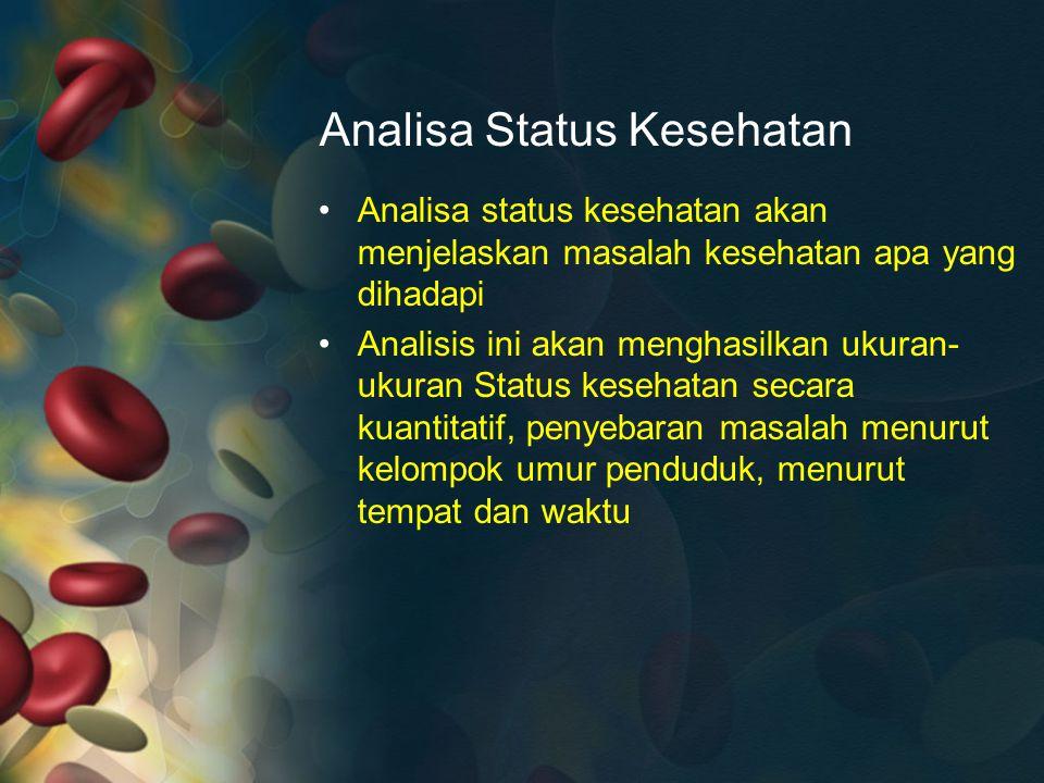 Analisa Status Kesehatan Analisa status kesehatan akan menjelaskan masalah kesehatan apa yang dihadapi Analisis ini akan menghasilkan ukuran- ukuran S