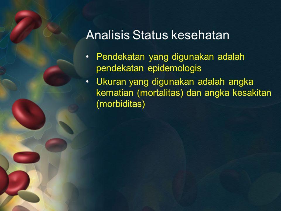 Analisis Status kesehatan Pendekatan yang digunakan adalah pendekatan epidemologis Ukuran yang digunakan adalah angka kematian (mortalitas) dan angka