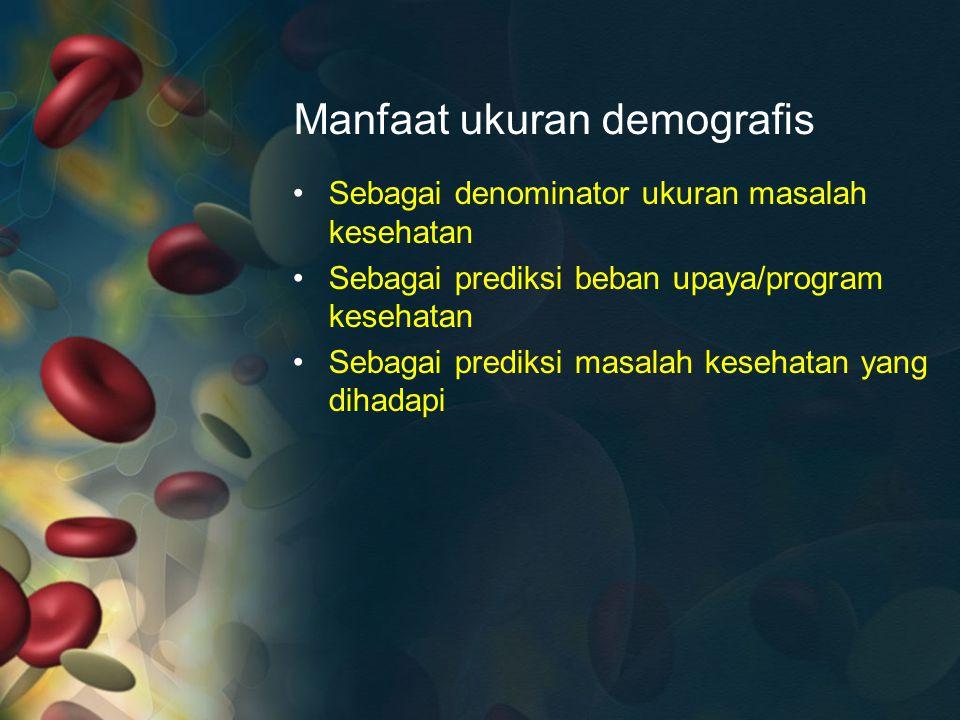 Manfaat ukuran demografis Sebagai denominator ukuran masalah kesehatan Sebagai prediksi beban upaya/program kesehatan Sebagai prediksi masalah kesehat