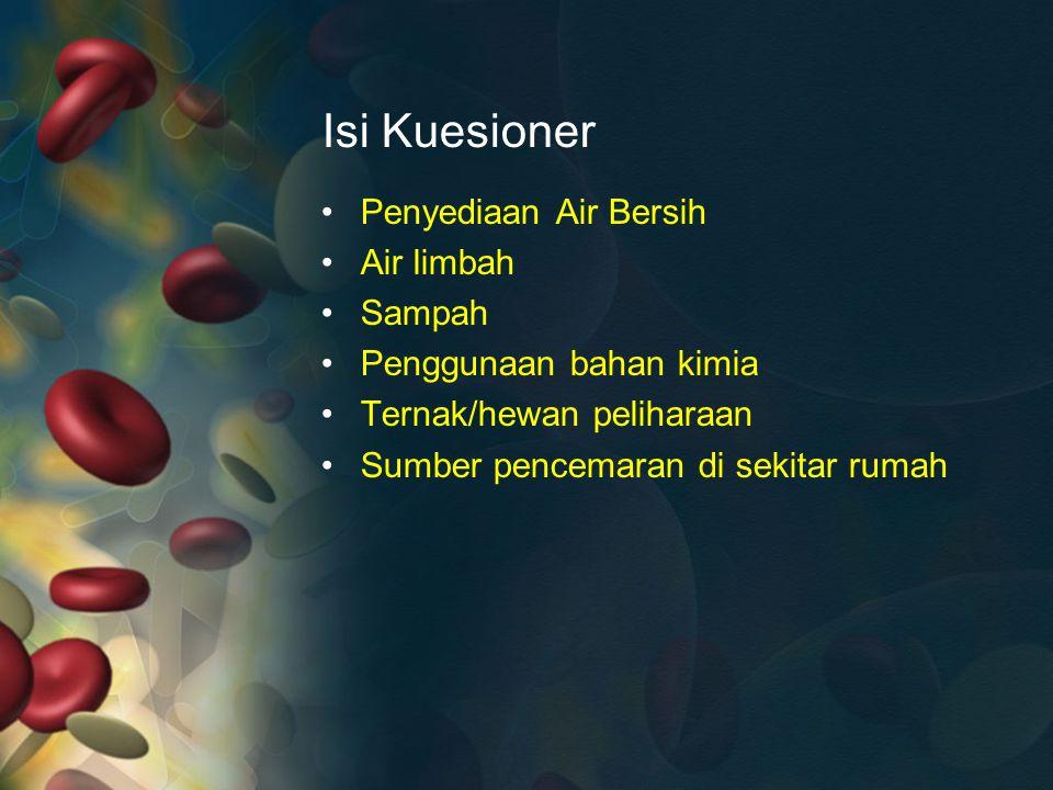 Isi Kuesioner Penyediaan Air Bersih Air limbah Sampah Penggunaan bahan kimia Ternak/hewan peliharaan Sumber pencemaran di sekitar rumah